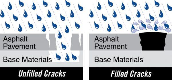 WaterinCracks